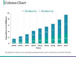 Column Chart Ppt Infographic Template