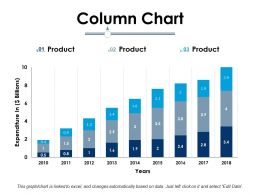 Column Chart Ppt Infographic Template Backgrounds