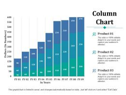 Column Chart Ppt Infographic Template Example Introduction