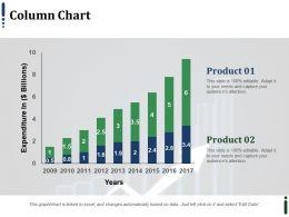 Column Chart Ppt Infographics Master Slide