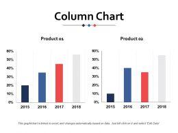 Column Chart Ppt Inspiration Guide
