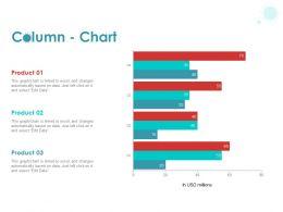 Column Chart Ppt Powerpoint Presentation Show Grid