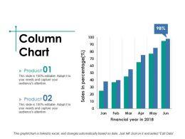 Column Chart Ppt Professional Graphics Template