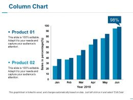 Column Chart Ppt Slides Background Designs