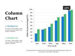 Column Chart Ppt Slides Styles