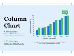 Column Chart Ppt Summary Background Images