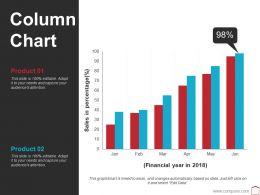 Column Chart Ppt Visual Aids Deck