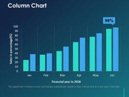 Column Chart Ppt Visual Aids Portfolio
