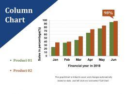 Column Chart Presentation Diagrams