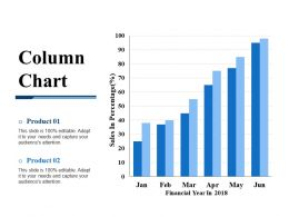 Column Chart Sample Ppt Files