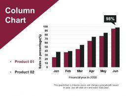 Column Chart Sample Ppt Presentation