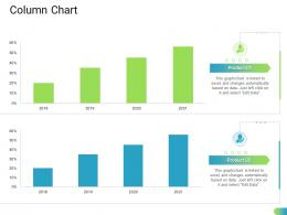 Column Chart Standardizing Supplier Performance Management Process Ppt Background