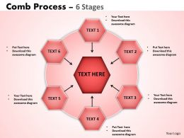 Comb Process 6 Stages 5