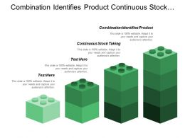 Combination Identifies Product Continuous Stock Taking Supported Confidence