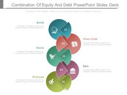 Combination Of Equity And Debt Powerpoint Slides Deck