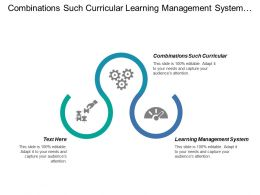 Combinations Such Curricular Learning Management System Social Media