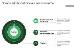 Combined Clinical Social Care Resource Management Actions Implementation Tools