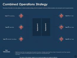 Combined Operations Strategy Effort Ppt Powerpoint Presentation Infographic Template Inspiration