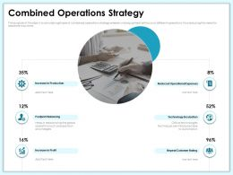 Combined Operations Strategy Footprint M1982 Ppt Powerpoint Presentation Inspiration Show