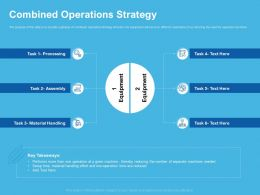 Combined Operations Strategy Material Handling Ppt Powerpoint Presentation Styles