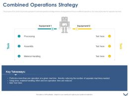 Combined Operations Strategy Ppt Powerpoint Presentation Picture