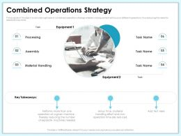 Combined Operations Strategy Setup Time Ppt Powerpoint Presentation Infographics Deck