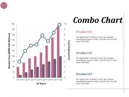 Combo Chart Business Finance Ppt Infographics Example Introduction