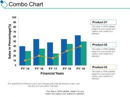 Combo Chart Finance Investment Ppt Summary Designs Download