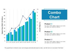 Combo Chart Finance Ppt Powerpoint Presentation File Example File