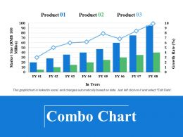 Combo Chart Finance Ppt Visual Aids Background Images