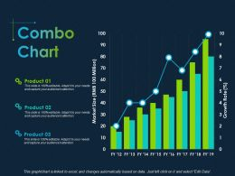 Combo Chart Growth Rate Finance Ppt Powerpoint Presentation File Example Topics