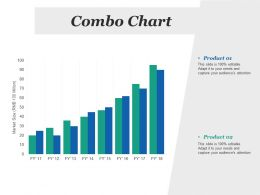 Combo Chart Investment Ppt Inspiration Infographic Template
