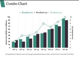 combo_chart_powerpoint_slide_background_picture_Slide01