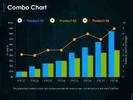 Combo Chart Powerpoint Slide Deck Template