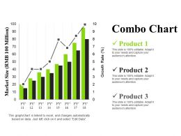 Combo Chart Powerpoint Slide Designs Template 2