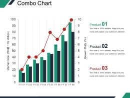 Combo Chart Powerpoint Slides Template 2