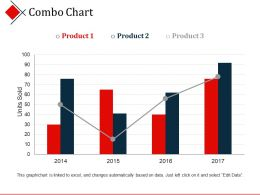 Combo Chart Powerpoint Slides Templates