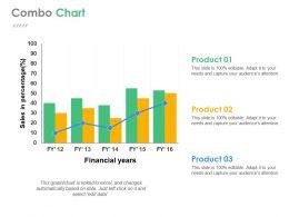 Combo Chart Ppt Ideas