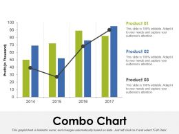 Combo Chart Ppt Inspiration Professional