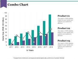 Combo Chart Ppt Model