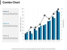 Combo Chart Ppt Professional Slide Portrait