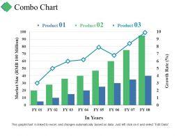 Combo Chart Ppt Summary Clipart