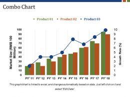 Combo Chart Presentation Images