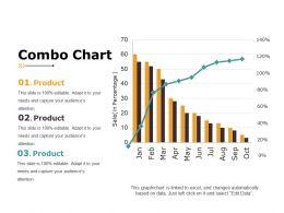 Combo Chart Presentation Portfolio