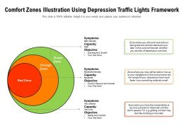 Comfort Zones Illustration Using Depression Traffic Lights Framework