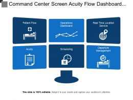 Command Center Screen Acuity Flow Dashboard Location
