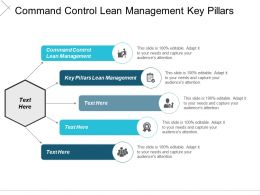 Command Control Lean Management Key Pillars Lean Management Cpb
