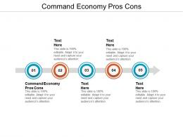 Command Economy Pros Cons Ppt Powerpoint Presentation Infographics Graphic Tips Cpb
