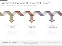 Commerce Enhancement Powerpoint Themes