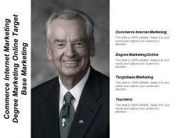Commerce Internet Marketing Degree Marketing Online Target Base Marketing Cpb